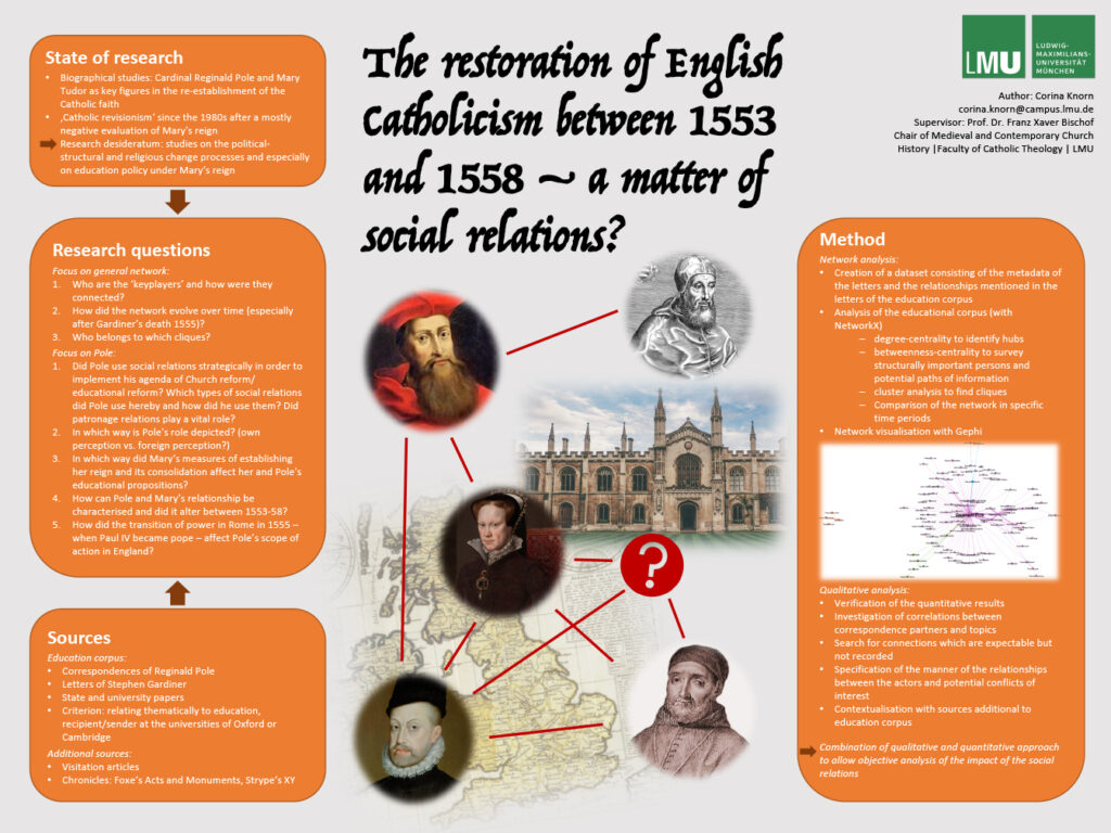 """Poster of Corina Knorn about """"The restoration of English Catholicism between 1553-1558 – a matter of social relations?"""""""